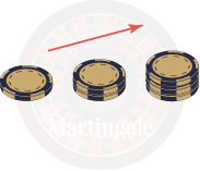 matingale roulette