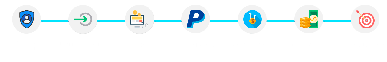 payment instrustions