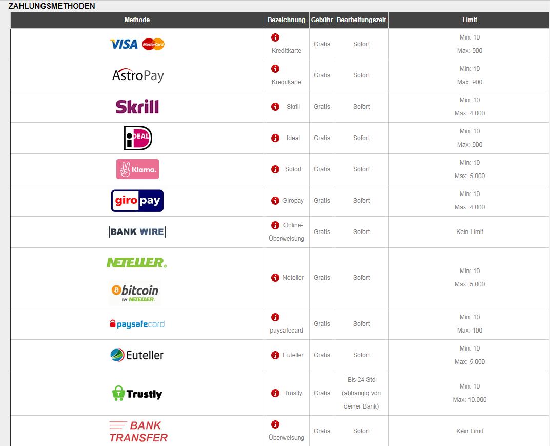 payment netbet