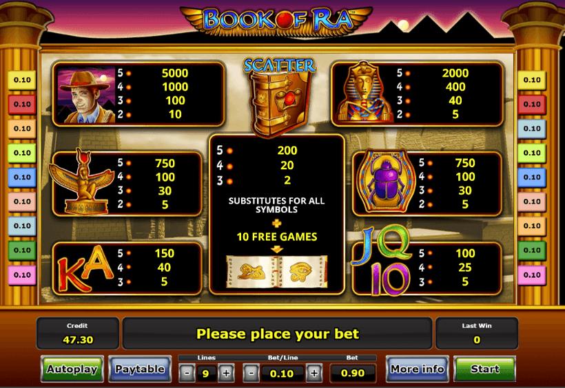 Book of Ra Slot kostenlos spielen